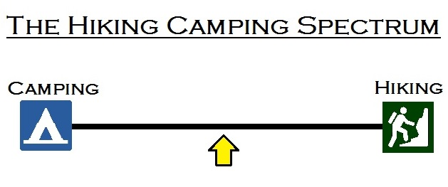 Where do you fall on the Camping-Hiking Spectrum?